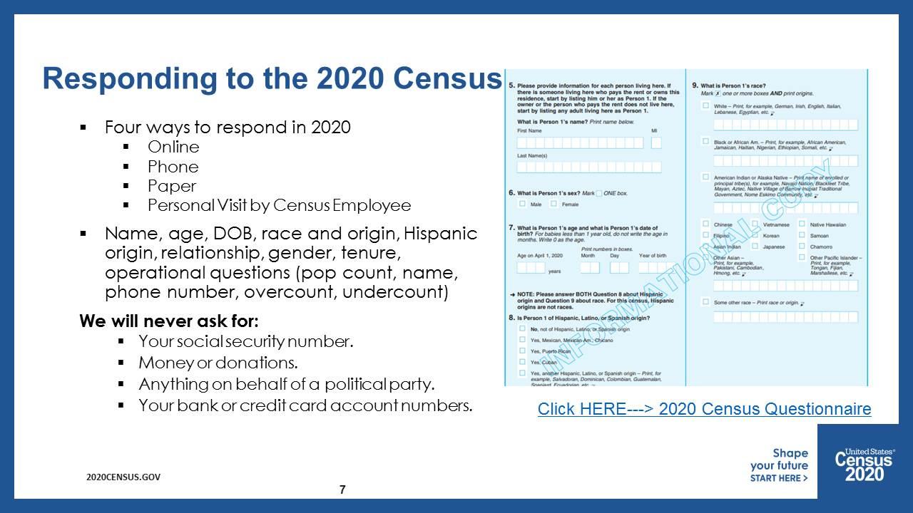 2020 Census Response and Red Flags